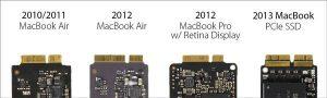 SSD M.2.1